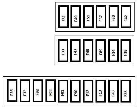 Citroen Relay 2013 2014 Fuse Box Diagram Carknowledge