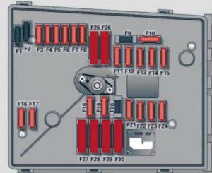 Audi A3 - wiring diagram - fuse box diagram - engine compartment