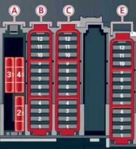 Audi A5 - wiring diagram - fuse box diagram - luggage compartment