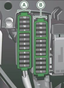 Audi A5 - wiring diagram - fuse box diagram - right  cocpit