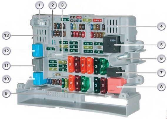 bmw 1 e81/e82/e87/e88 – fuse box diagram  carknowledge