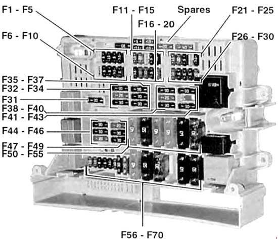 [DIAGRAM_4FR]  BMW 1 (E81/E82/E87/E88) – fuse box diagram - Carknowledge.info | E88 Wiring Diagrams |  | Carknowledge.info