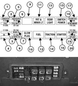 bobcat-s150-wiring-diagram-fuse-box-diagram-272x300 Western Star Fuse Box Diagram Wiring Schematic on western star fuse panel, western star wiring diagram, western star horn, western star wipers, western star headlights, western star engine, western star interior, western star lighter, western star owners manual, western star hood, western star speedometer, western star panel box diagram, western star heater core diagram, western star fan, western star relay,