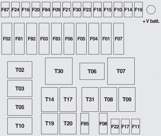 vw bug 2001 engine fuse box free image about fiat 500  from 2015      fuse box diagram carknowledge info  fiat 500  from 2015      fuse box diagram