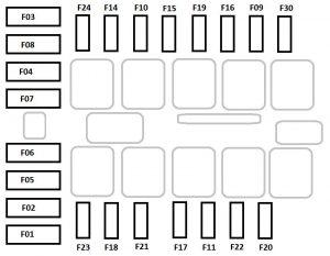 Fiat Ducato – fuse box – engine compartment