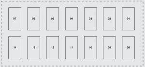 fiat grande punto (2006 \u2013 2012) \u2013 fuse box diagram carknowledgefiat grande punto \u2013 fuse box \u2013 dashboard