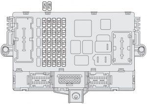 Fiat Idea – fuse box – dashboard