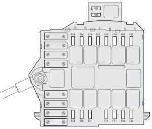 Fiat Idea – fuse box – engine compartment