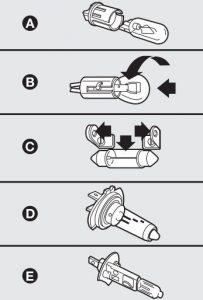 Fiat Linea – bulbs