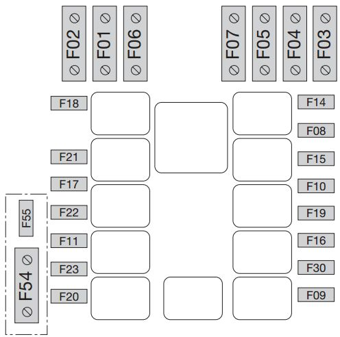fiat punto classic 2005 2011 fuse box diagram. Black Bedroom Furniture Sets. Home Design Ideas