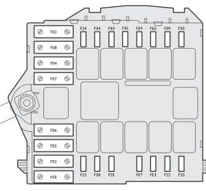Fiat Stilo – fuse box – engine compartment (next to battery)