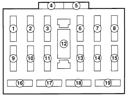 Ford Aspire – fuse box diagram – instrument panel