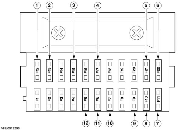 Ford Bantam (2002 – 2011) – fuse box diagram - Carknowledge.infoCarknowledge.info