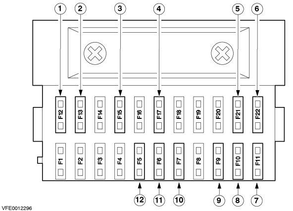 2009 Fiat 500 Fuse Box Location : Fuse box diagram simple wiring schema
