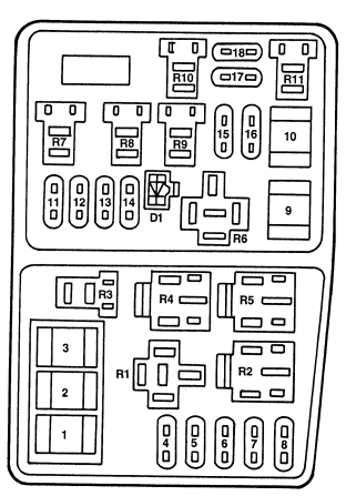 ford contour wiring diagram ford contour  1996     2000      fuse box diagram carknowledge  ford contour  1996     2000      fuse box