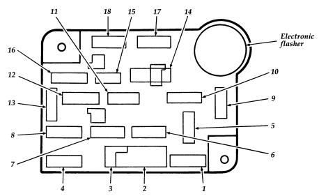 ford e-series e-250 e250 (1995 – 2014) – fuse box diagram
