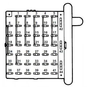 Ford E Series E Wiring Diagram Fuse Box Diagram Instrument Panel X on 2000 Gmc Sierra Door Locks Wiring Diagrams
