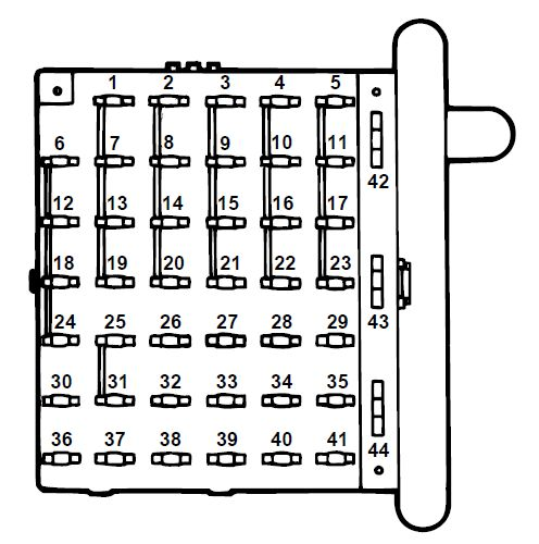 Ford E-series E-350 E350 E 350  1997   U2013 Fuse Box Diagram