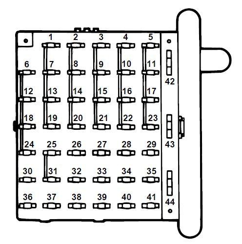 Ford E-Series E-350 E350 E 350 (1997) - fuse box diagram ...
