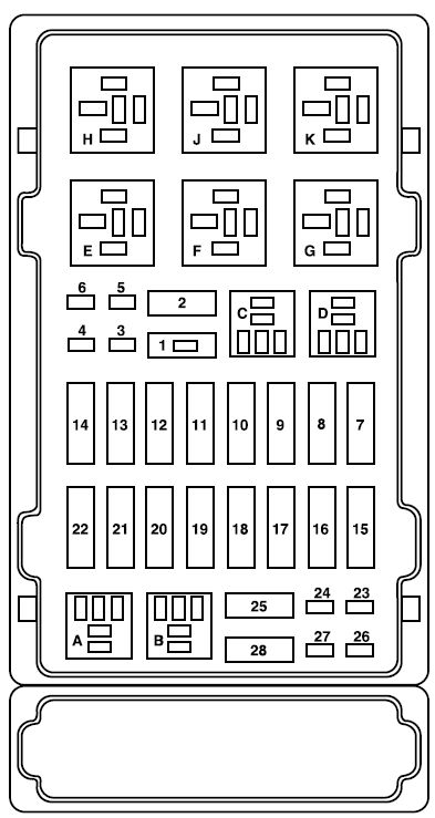 Ford E-series E-150 E150 E 150  2005   U2013 Fuse Box Diagram
