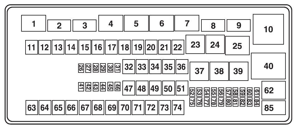 Ford E-Series E-150 E150 E 150 (2009) - fuse box diagram ...