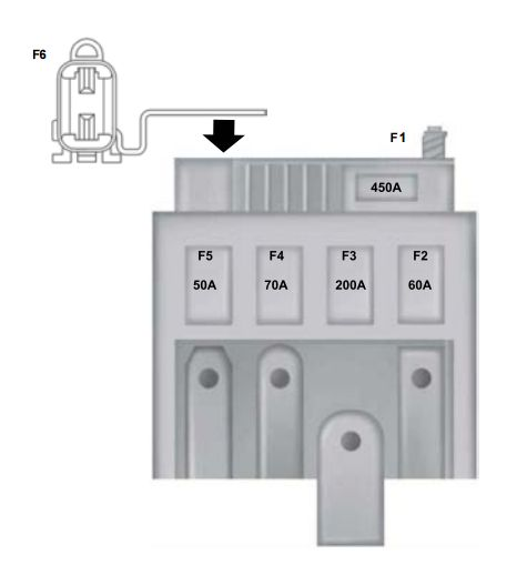 Ford Ecosport  From 2013   U2013 Fuse Box Diagram  India