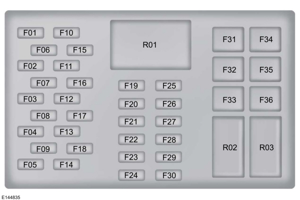 Ford Ecosport  From 2013   U2013 Fuse Box Diagram  Eu Versrion