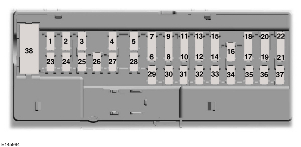 Ford Edge  From 2015   U2013 Fuse Box Diagram  Usa Version