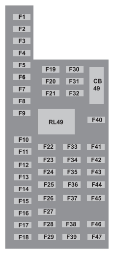 Ford Expedition (2003 - 2006) - fuse box diagram ...