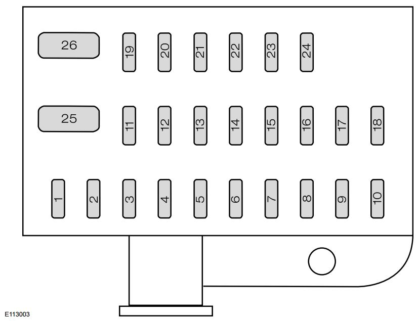 Ford Fiesta  From 2015   U2013 Fuse Box Diagram  India Version
