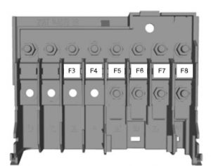 Ford Figo – fuse box diagram – engine junction