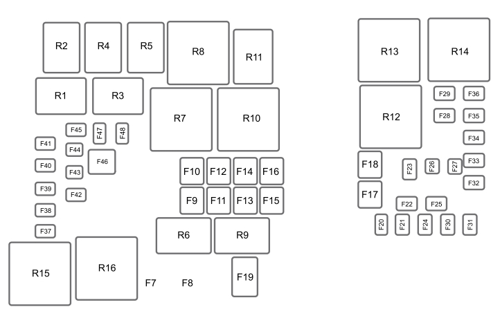 Ford Focus Mk3 Fl  U2013 Fuse Box Diagram  Usa Version