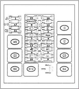 Alfa Romeo 145 – fuse box diagram – dashboard (type 1)