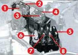 Alfa Romeo 145 – fuse box diagram – engine compartment (1.0 JTD)