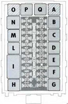 alfa romeo 146  1994  u2013 2000   u2013 fuse box diagram carknowledge