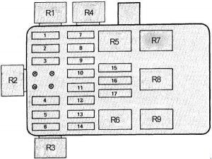 bmw e23 wiring diagram bmw 7 e23  1977     1987      fuse box diagram carknowledge info  bmw 7 e23  1977     1987      fuse box
