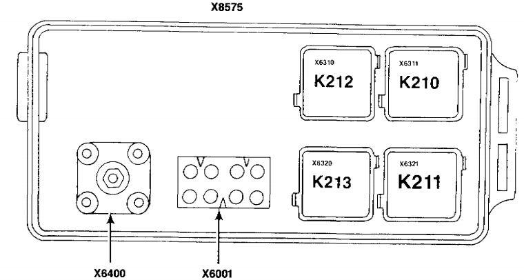 bmw 730  735i  735il  750il  e32  1991  u2013 fuse box diagram