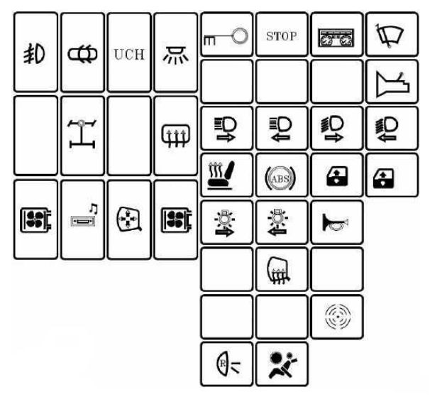 Dacia Duster  U2013 Fuse Box Diagram