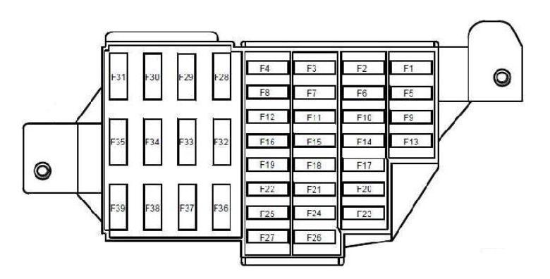 Dacia Duster  U2013 Fuse Box Diagram