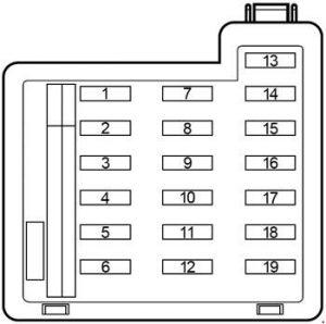 daihatsu terios fuse box diagram carknowledge. Black Bedroom Furniture Sets. Home Design Ideas