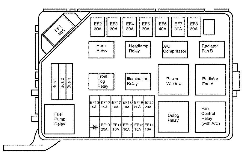 Deawoo Lanos  1999  U2013 2002   U2013 Fuse Box Diagram
