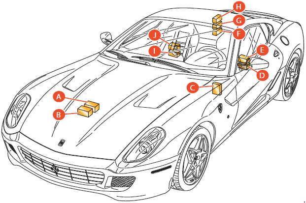 ferrari 599 2006 2012 fuse box diagram carknowledge rh carknowledge info Ferrari California Ferrari 458 Italia