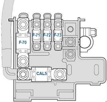 Ferrari California 2008 2014 Fuse Box Diagram Carknowledge Info