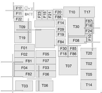 Fiat Doblo Towbar Wiring Diagram - Trusted Wiring Diagram