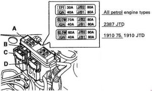 Fiat Marea – fuse box diagram – engine compartment