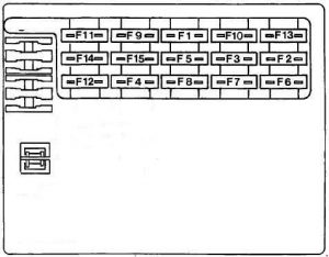 Fiat Marea – fuse box diagram – instrument panel