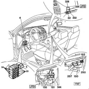 Fiat Marea – fuse box diagram – location – passenger compartment