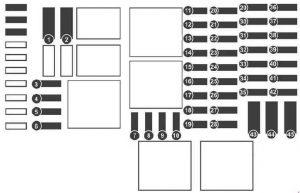 Fiat Talento – fuse box diagram