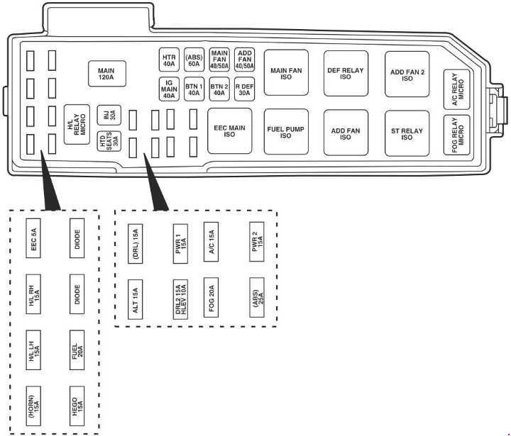 ford escape  2001  u2013 2007   u2013 fuse box diagram
