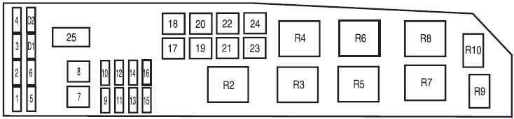 Ford Escape  2001  U2013 2007   U2013 Fuse Box Diagram